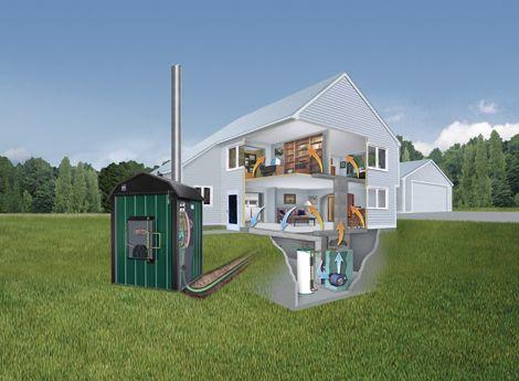 Hook up outdoor furnace