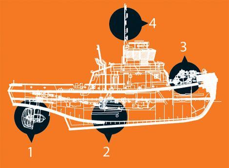 Line, Orange, Passenger ship, Naval architecture, World, Ship, Illustration, Water transportation, Boat, Graphics,