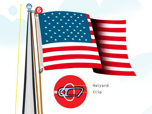 How To Set Up An American Flag Pole Diy Flagpole