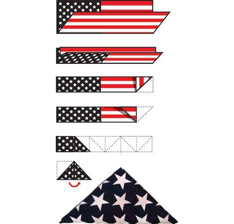 How to Fold an American Flag – Folding an American Flag