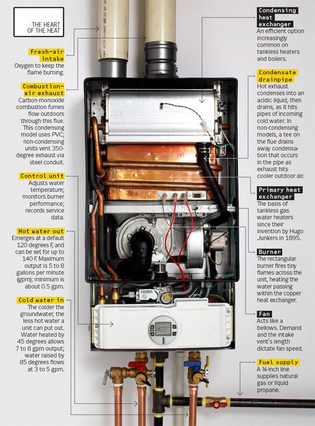 tankless water heater buyer's guide – how to buy a tankless water heater