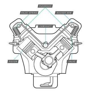 snowmobile wiring diagram with Nascar Wiring Diagram on Nascar Wiring Diagram furthermore Yamaha V Star 650 Carburetor also Polaris Snowmobile Engine Diagrams additionally Polaris Ranger 900 Oil Filter Location together with Tillotson Fuel Filter.