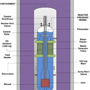 Next Up in Nuclear: Small Modular Reactors