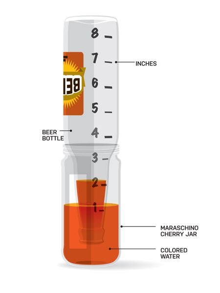 Beer-Bottle Barometer