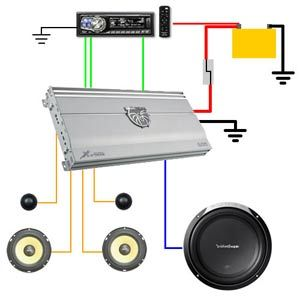 Can you hook up door speakers to an amp