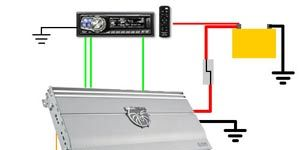 insignia car amplifier wiring diagram how to install a car amp - installing a diy car amplifier 2 channel car amplifier wiring diagram