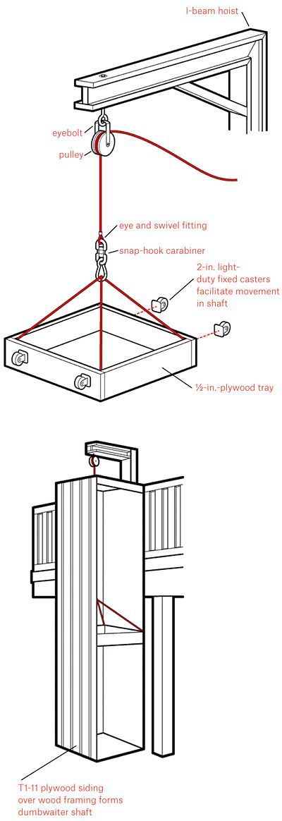 How to Make a Dumbwaiter