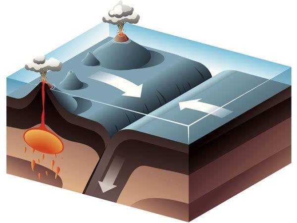 How Plate Tectonics Got Kick-Started