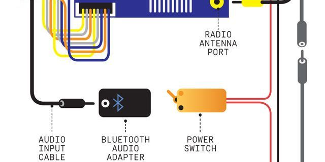 How to Install Bluetooth Audio in Your Car Usb To Rca Wiring Diagram Ebay on