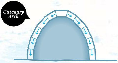 Blue, Text, Architecture, Arch, Line, Font, Aqua, Azure, Circle, Design,