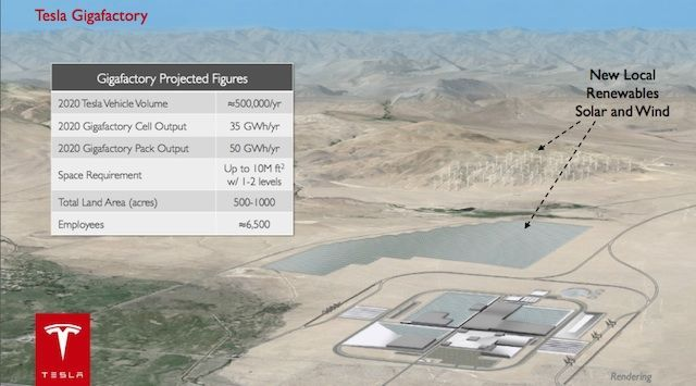 Tesla Gigafactory Is Going to Nevada After All