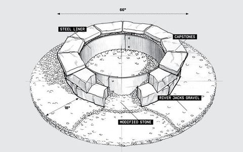 Diy Fire Pit How To Build A Fire Pit Outdoor Fire Pit Ideas