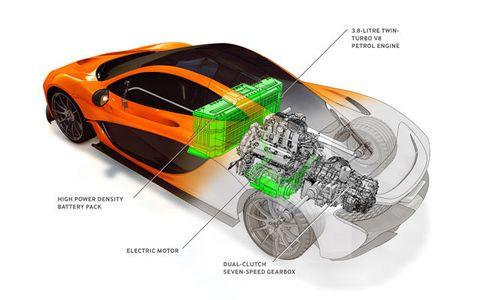 The Twin-Turbo Hybrid Monster Inside McLaren\'s 903-hp P1