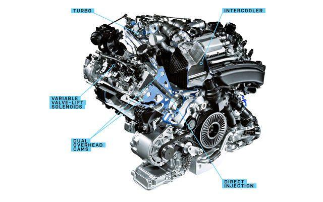 How it Works: Audi 4-Liter Turbo V-8