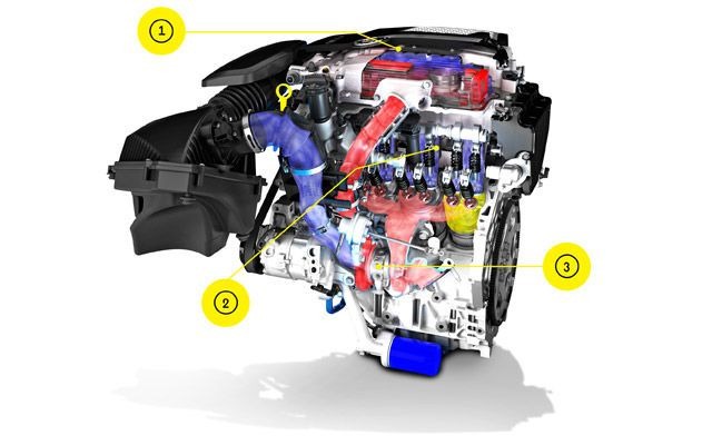The Tech Tricks of Cadillac's Beastly Twin-Turbo V-6