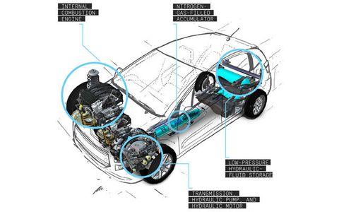 how it works the hybrid air car. Black Bedroom Furniture Sets. Home Design Ideas