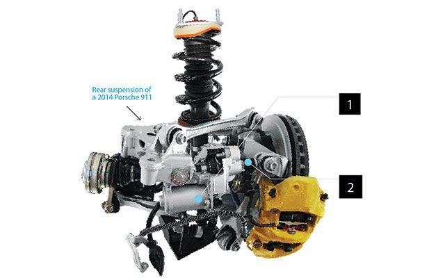 The Return of Four-Wheel Steering