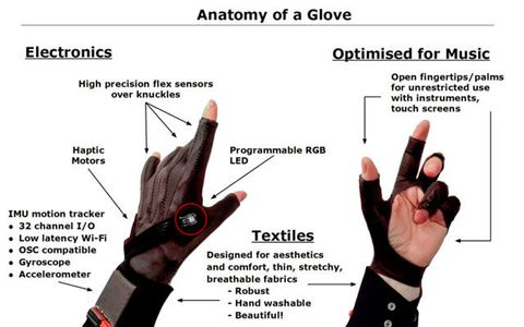 Mi Kickstarter Power Glove Makes Music With The Wave Of A Hand