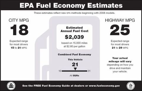 Fuel Economy Sticker