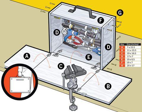 Instant Workbench Plans - DIY Portable Workshop