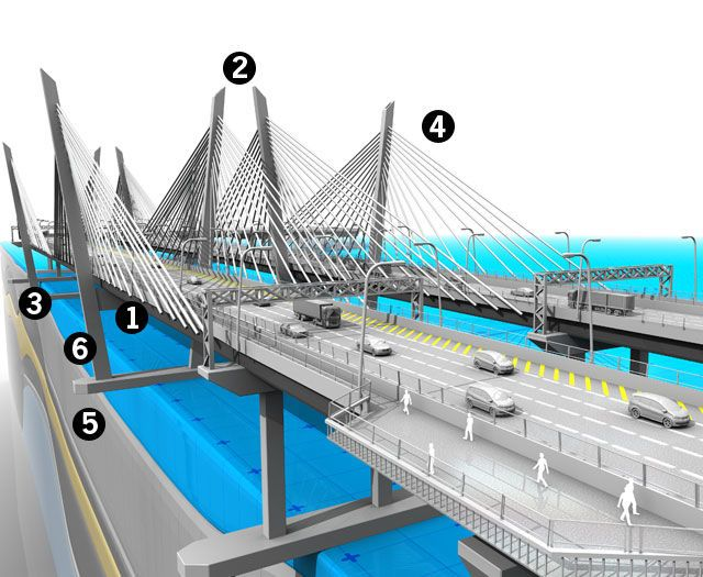 How New York is Building its Behemoth New Bridge