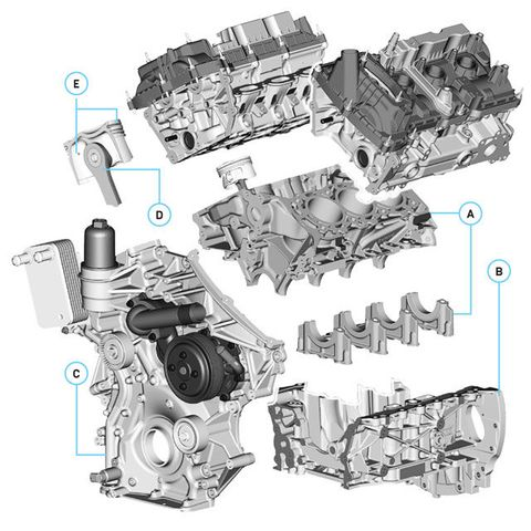 2.7 L Ecoboost V6 >> Engine Of The Month Ford 2 7 Liter Twin Turbo Ecoboost V 6