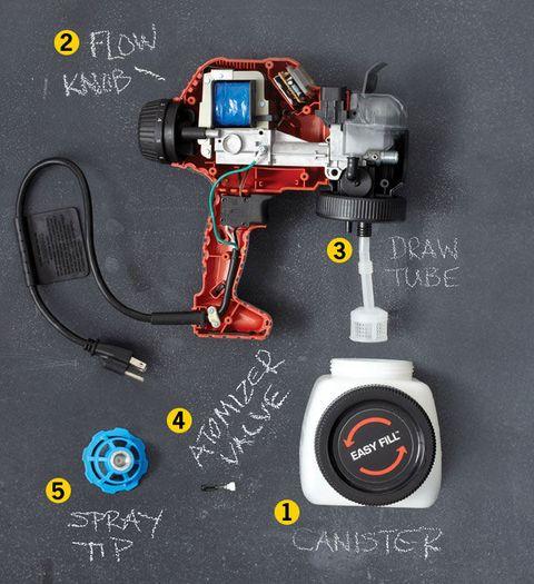 How It Works: Paint Sprayer