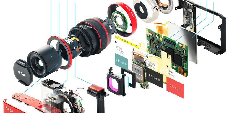 What S Inside A Mirrorless Camera