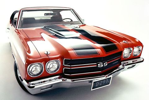 Best Muscle Cars Badass Facts About American Muscle Cars