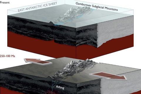 Schematic showing that proposed rifting processes within the East Antarctic Rift System that provided the tectonic trigger for uplift of the Gamburtsev Mountains.