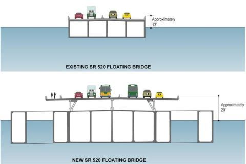 How to Build the World's Longest Floating Bridge - Route 520