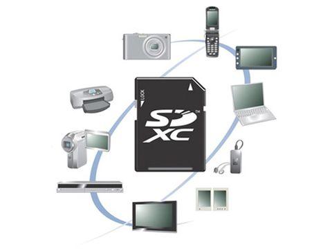 panasonic 64 gb sdxc card