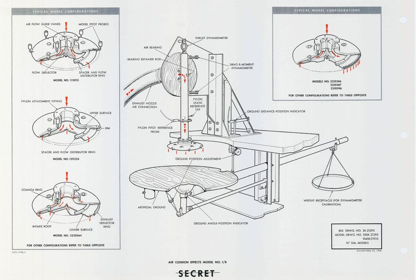 saucer full of secrets pics from declassified military docs How a UFO Works