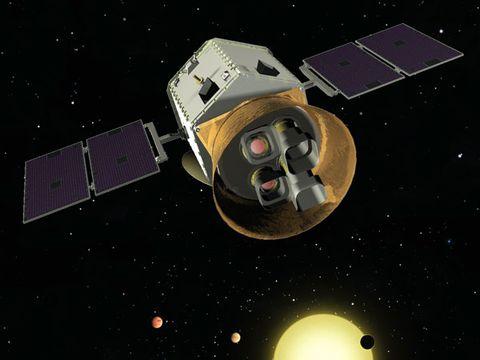 Transiting Exoplanet Survey (TESS)