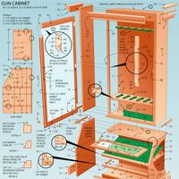 Diy Gun Cabinet Plans Build A Display Cabinet For Firearms