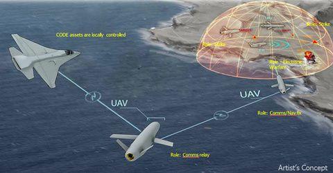 Aircraft, Ocean, Aviation, Aerospace engineering, Military aircraft, Air travel, Island, Airplane, Flight, Aerospace manufacturer,
