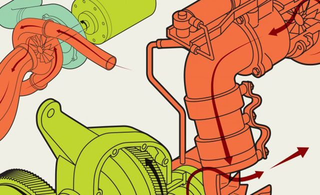 Turbo Compounding Is the Next Big Thing in Energy Recovery