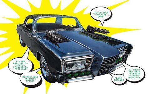 The Green Hornet Car Tech - 1965 Chrysler Imperial Crown