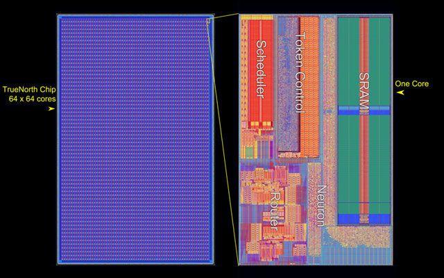 A Microchip That Mimics the Human Brain