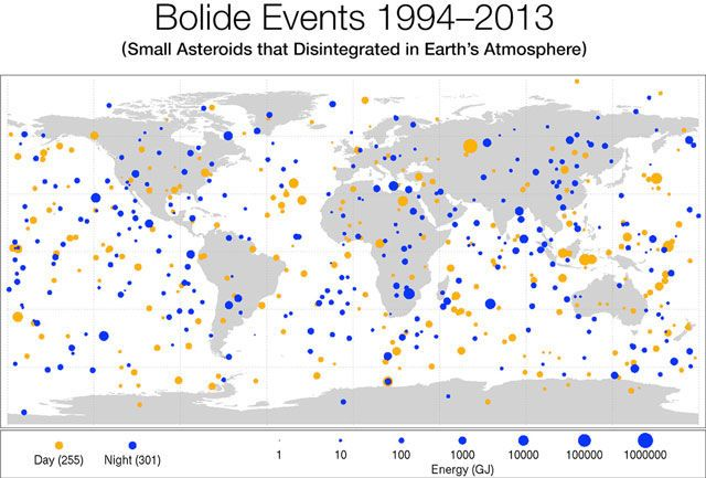 This Map Shows 20 Years of Asteroids Hammering the Earth