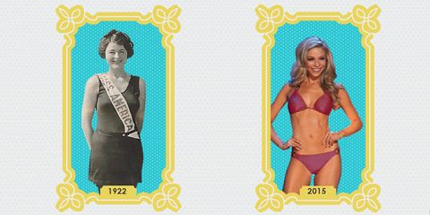 Miss America body shapes