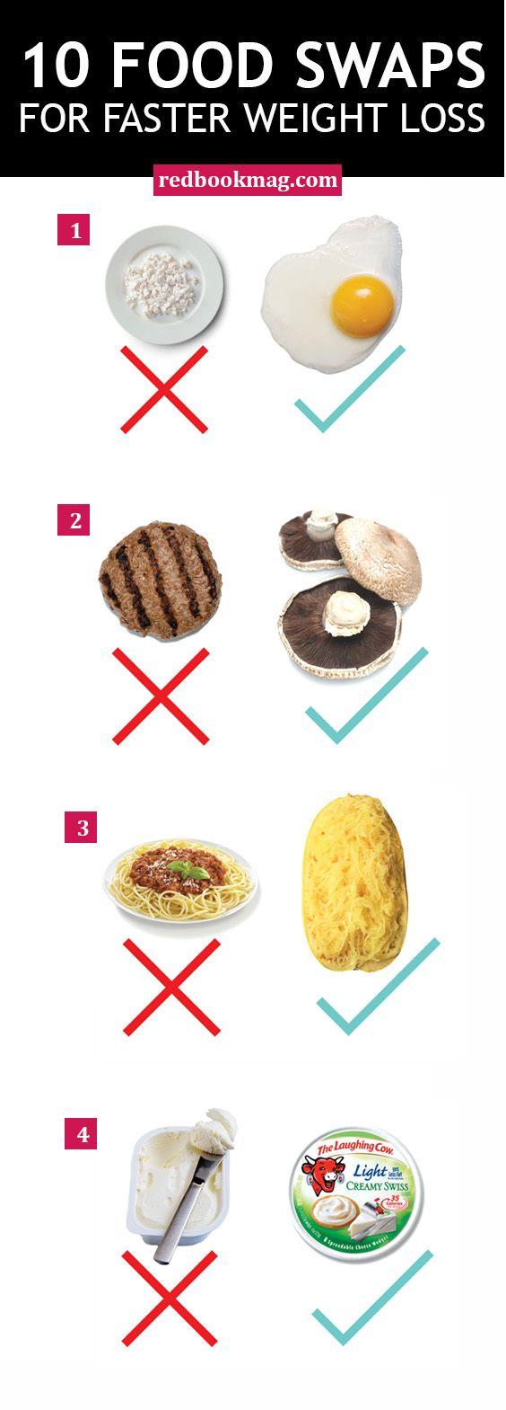 15Healthy Food Swaps toHelp You Slim Down Fast