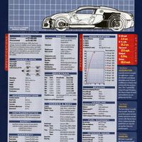 "<p>The Veyron, for whatever else it has become, is the undisputed king of speed. It's also, until recently,&nbsp&#x3B;<a href=""http://www.roadandtrack.com/new-cars/road-tests/reviews/a6316/test-data-which-is-faster-bugatti-veyron-or-porsche-918-spyder/"" target=""_blank"">the undisputed king of acceleration</a>. In our testing, the original 16.4 managed 0-60 in 2.6 seconds. The Super Sport later pulled a 2.52 second run to 60 in 2011. In 2014, it ran a 2.5 flat. Only the 918 and LaFerrari are quicker.<span class=""redactor-invisible-space"" data-verified=""redactor"" data-redactor-tag=""span"" data-redactor-class=""redactor-invisible-space""> And maybe the FF91.&nbsp&#x3B;</span></p>"