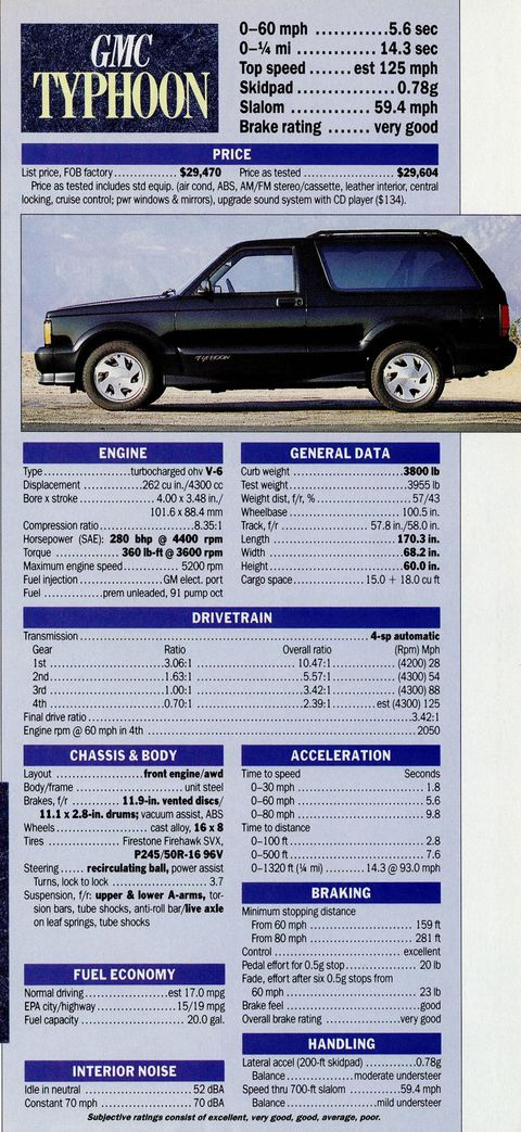 1992 Gmc Typhoon First Drive Flashback