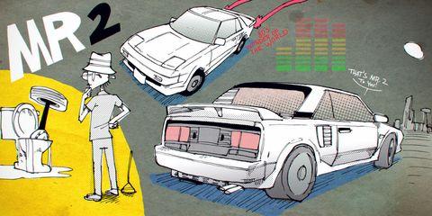 Engine Swapped Toyota MR2 Regular Car Reviews