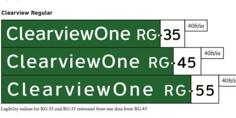 Highway sign fonts