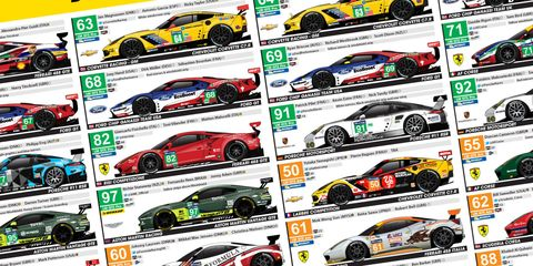 Le Mans Spotters Guide