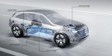Tire, Wheel, Motor vehicle, Mode of transport, Automotive design, Automotive tire, Vehicle, Land vehicle, Product, Transport,