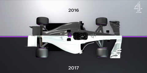 All the Ways Formula 1 Cars Will Change in 2017