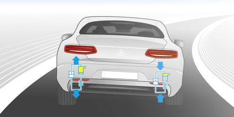 Motor vehicle, Automotive design, Mode of transport, Automotive tail & brake light, Automotive exterior, Vehicle, Automotive lighting, Vehicle door, Car, Fender,